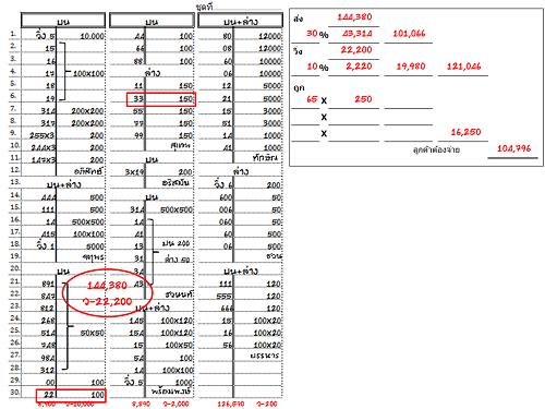 บริการตรวจสลากรัฐบาล และตรวจย้อนหลัง ตั้งแต่ งวด 1 มีนาคม 2562 กับ Mthai Lotto ได้ที่นี่